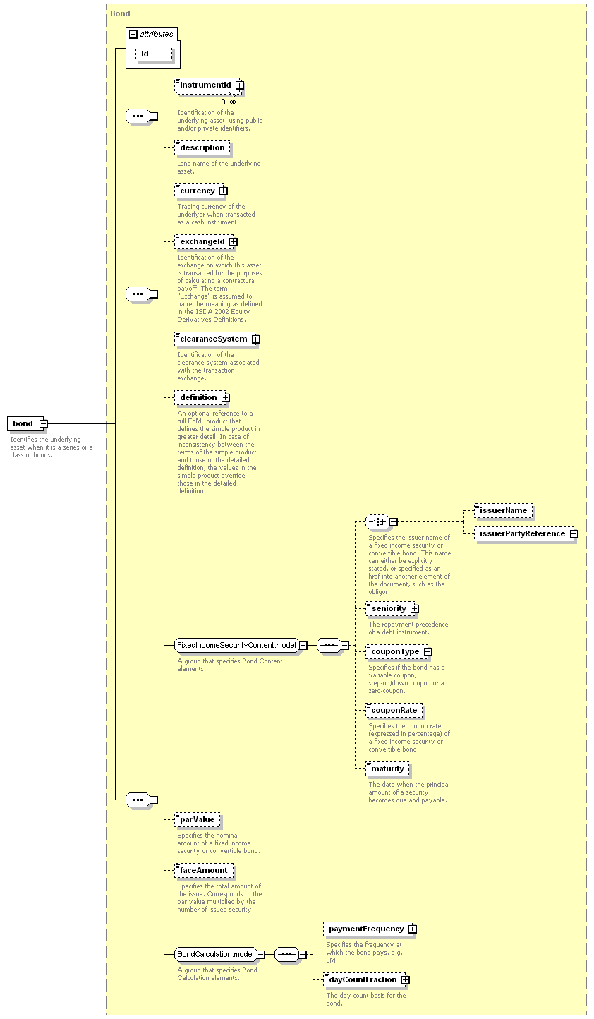 Element bond global xml schema documentation ccuart Gallery